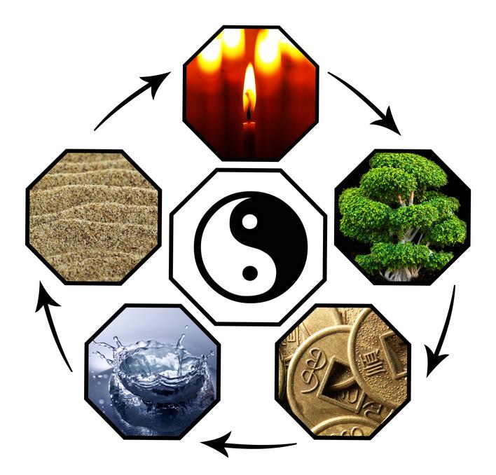 Die Feng Shui-Elemente © Africa Studio/ Fotolia.com
