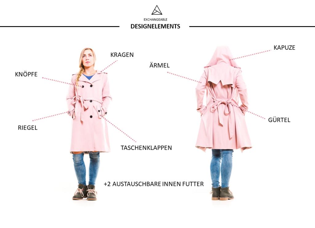 Der Tozy-Trenchcoat und seine auswechselbaren Designelemente © Tozy