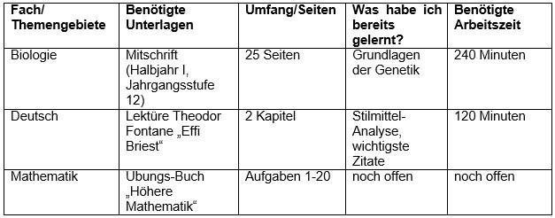 Tabelle_Abivorbereitung
